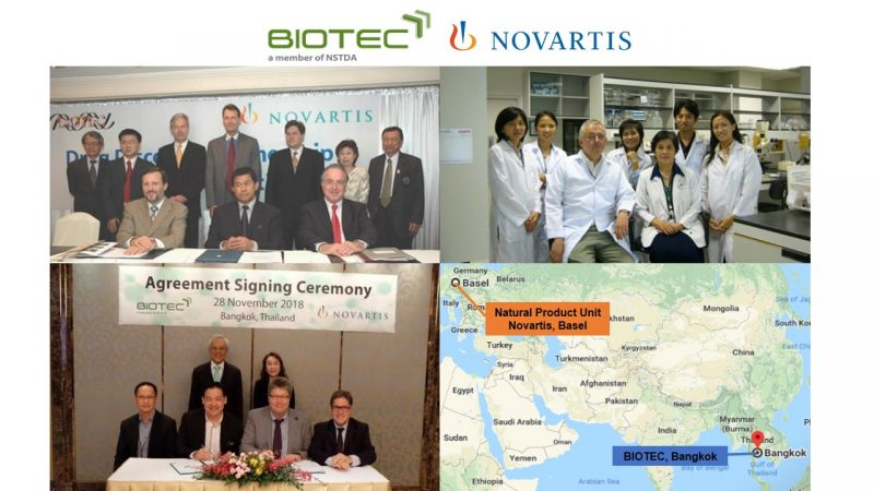 BIOTEC-Novartis Research Partnership and Collaboration